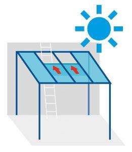 Vacanza Flex Dachschiebefenster Leiter